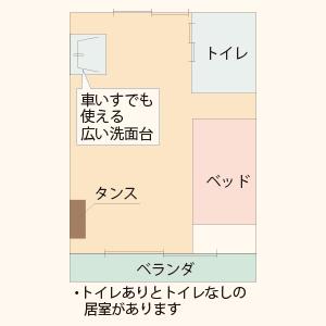 居室見取り図